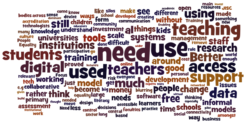 "Wordle of all responses to the ""Seven Questions"" that were made during the ALT-C 2011 workshop. (NB: four words have been eliminated - ""learning"", ""education"", ""technology"", ""technologies"")"