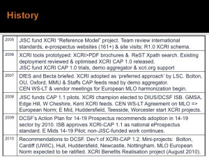 Table showing the history of XCRI development