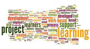 Lifelong Learning summaries wordle