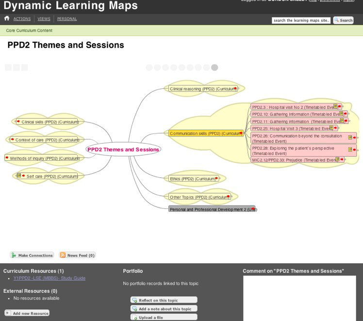A curriculum map from the DLM project