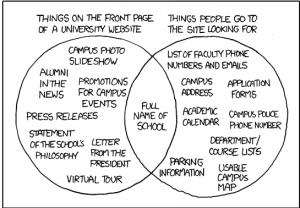 xkcd comic  - the university website