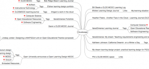 Screenshot of mindmap view of a cloudscape