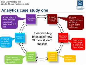 screen shot of analtyics cycle